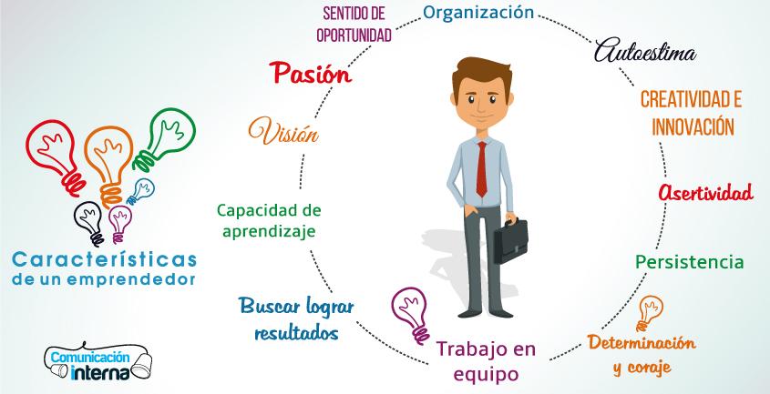 Características-de-un-emprendedor2